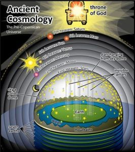 flat earth, ancient cosmology